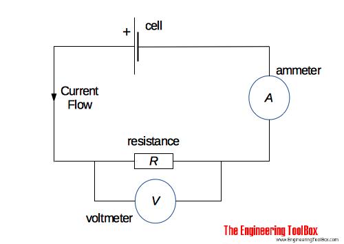 measurements in electric circuit