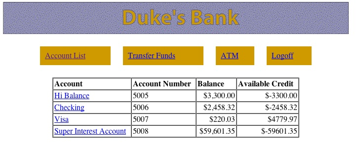 Chapter 4 The Duke\u0027s Bank Application