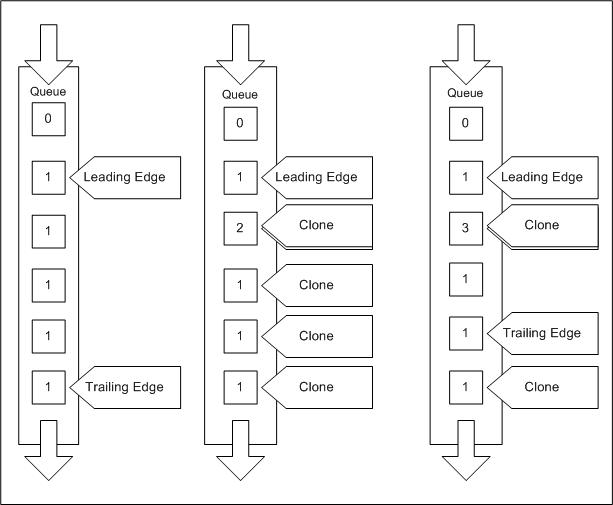 microsoft stream diagram