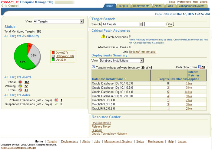 Managing and Monitoring OracleAS Reports Services