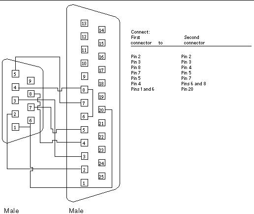 Rs232 25 Pin Wiring Diagram Wiring Diagram