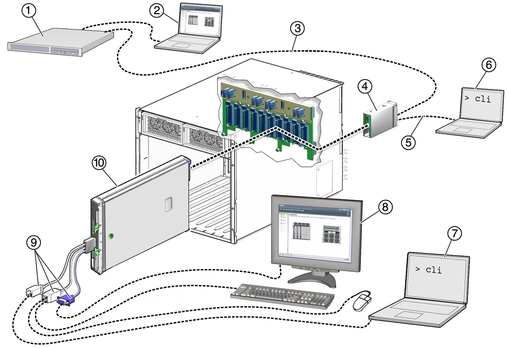 parts of a computer diagram for kids kvm 4 computer connections