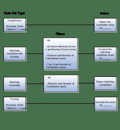 Define assignment - opencoursewarefinance.web.fc2.com