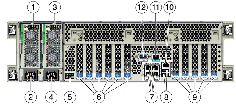 Overview Of Network Ports