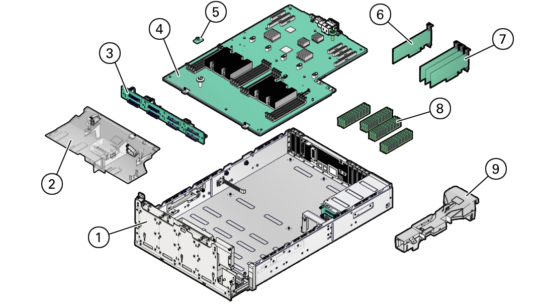 Component Locations (Motherboard, Memory, and PCIe Cards) - Netra