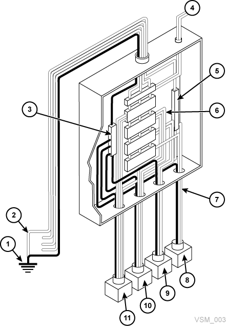 3 phase 5 wire receptacle