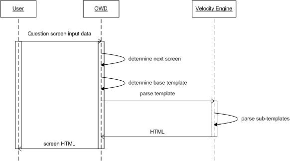 Oracle Web Determinations Template Reference Guide