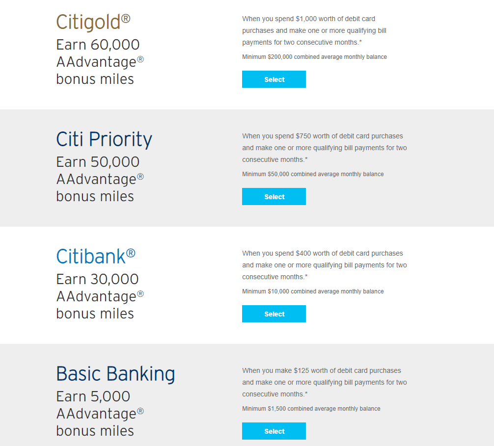 Miles And More India Targeted Citi Checking Bonus Up To 60 000 American Airline Miles