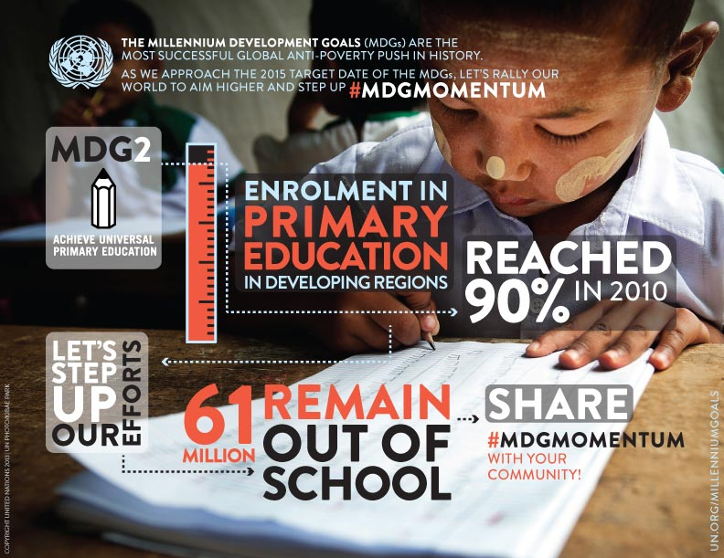 millennium health goals The millennium development goals (mdgs) have captured the attention of the international health and development community in recent years , and in 2003 two world reports—the human development report and the world health report—concentrated specifically on these goals [7,8.