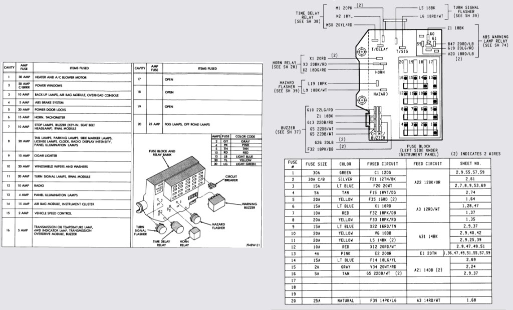 93 Dakota Fuse Box Diagram - Wiring Diagrams Schema