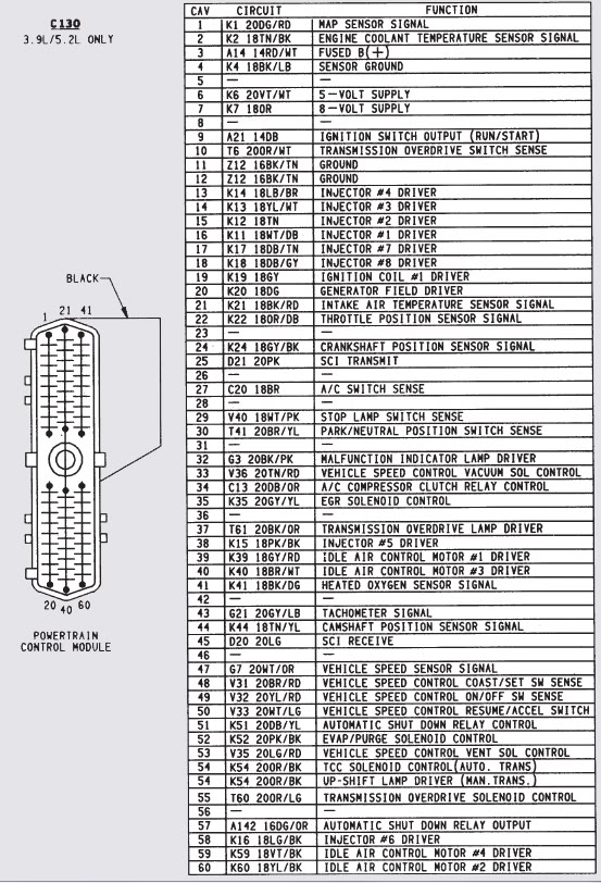 99 Plymouth Voyager Engine Diagram Electrical Circuit Electrical