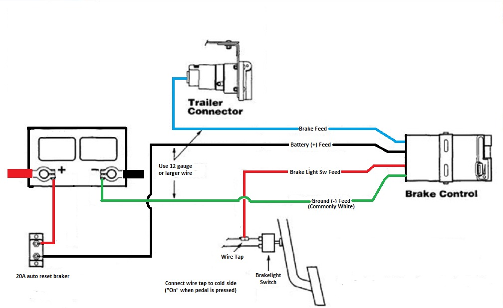 4 Way Trailer Electric Brake Controller Wiring Diagram For For Lights