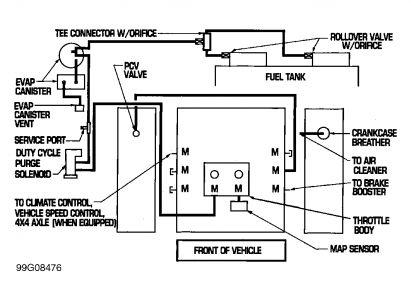 1998 Dodge Ram 1500 4x4 Vacuum Diagram - Wiring Diagrams Clicks