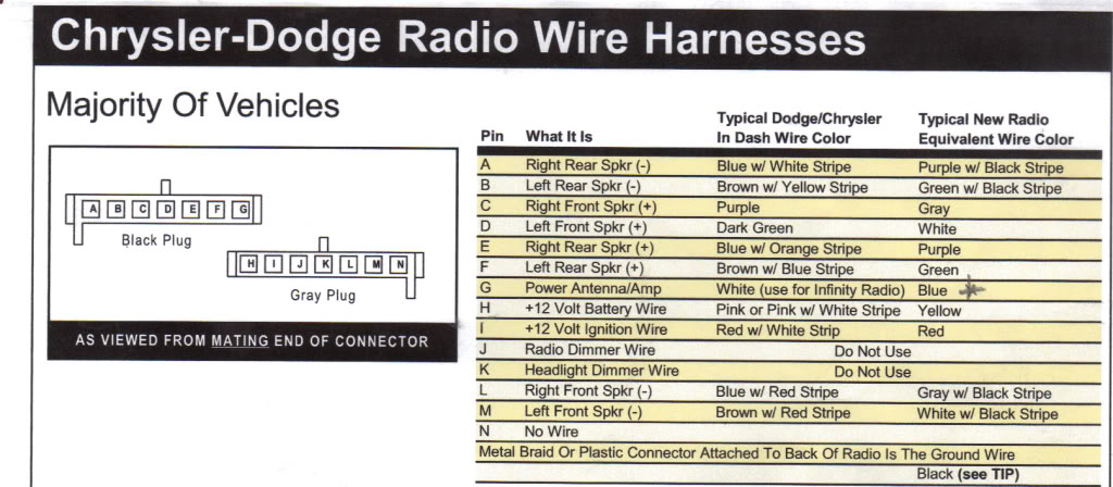 1998 Dodge Durango Stereo Wiring Diagram Schematic Diagram