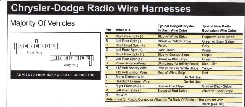 2000 dodge chrysler radio wiring diagram