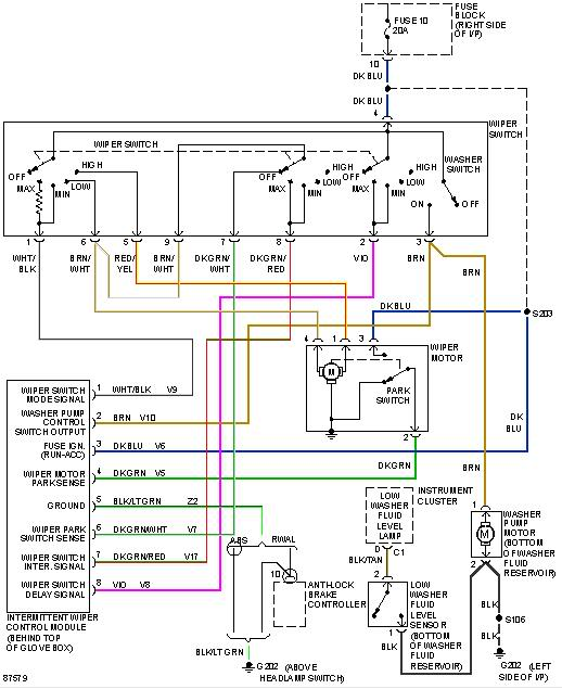 Diagram In Addition 2005 Dodge Ram 3500 Wiring Diagram Likewise 2001