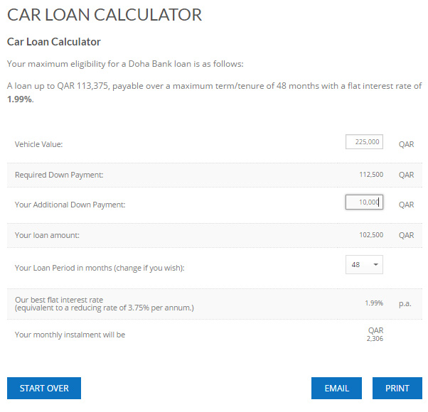Car Loan Calculator - Doha Bank Qatar