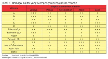 KT-tabel1