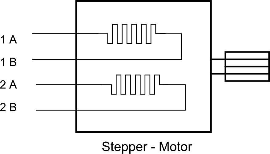 Stepper motors - RADDS Electronics for 3D Printer