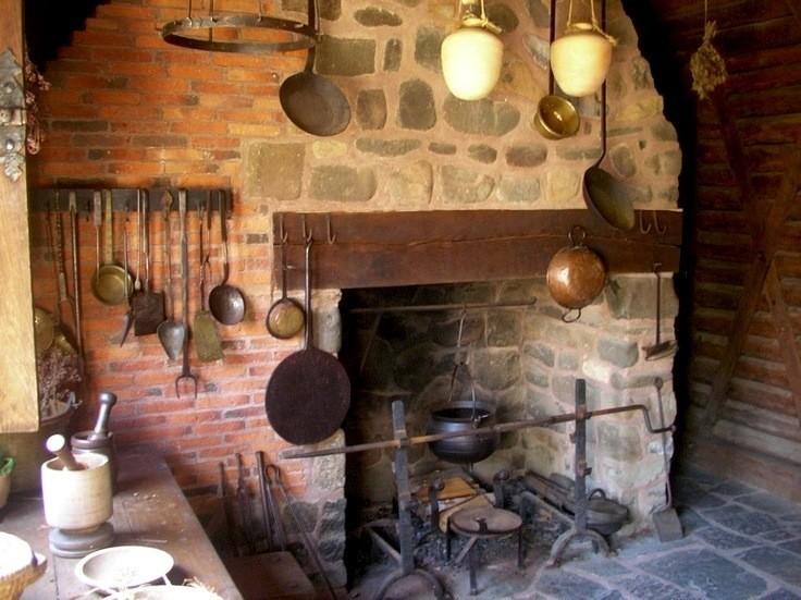 Tudor Kitchens Dollhouse Decorating