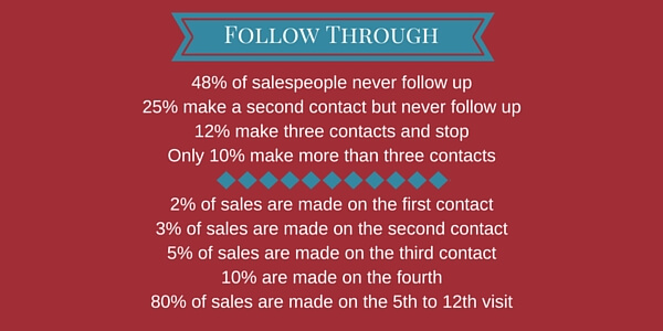 Sales Coaching Archives - Dominic Kotarski - follow sales