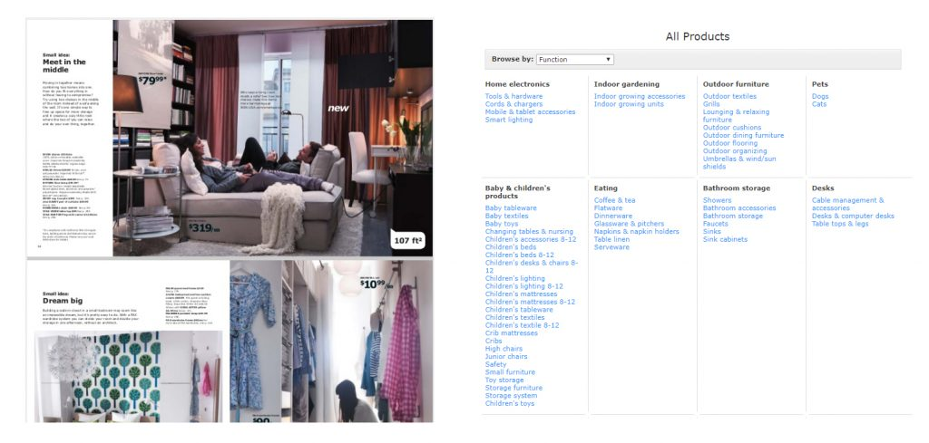 How to Make Your Online Product Catalog Searchable and Flexible