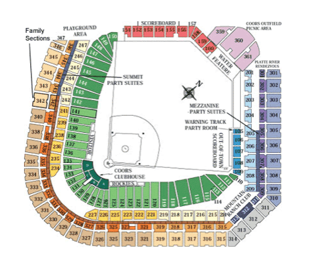 1-Coors Field seating