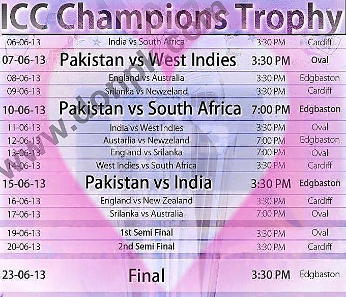 ICC Champion Trophy 2013 All Match Fixtures Detail