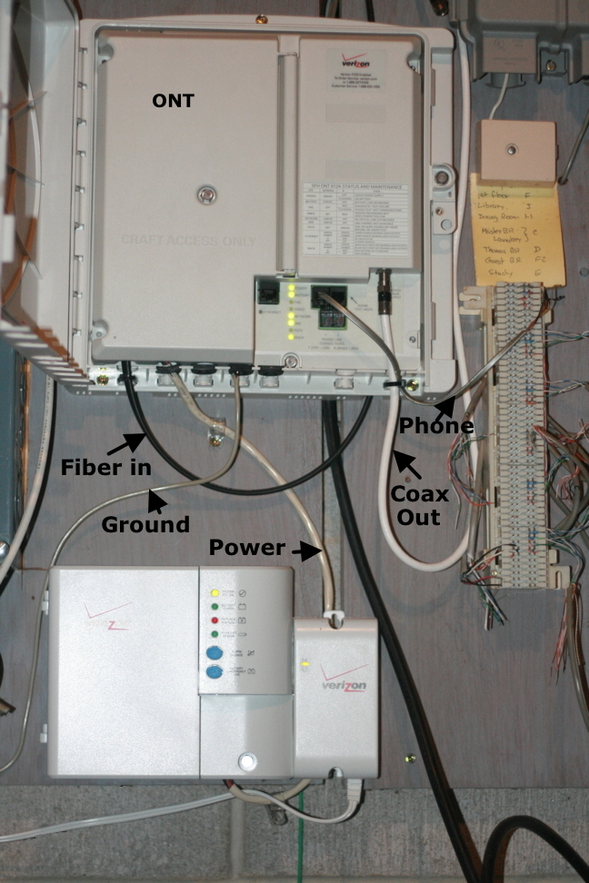 Fios Router Wiring Diagram Control Cables  Wiring Diagram