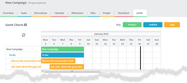 Gantt Charts - Dooster - Task and Project Manager