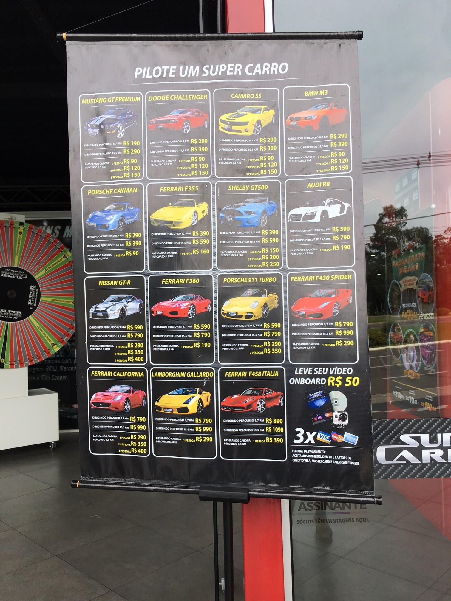 Preço dos carros