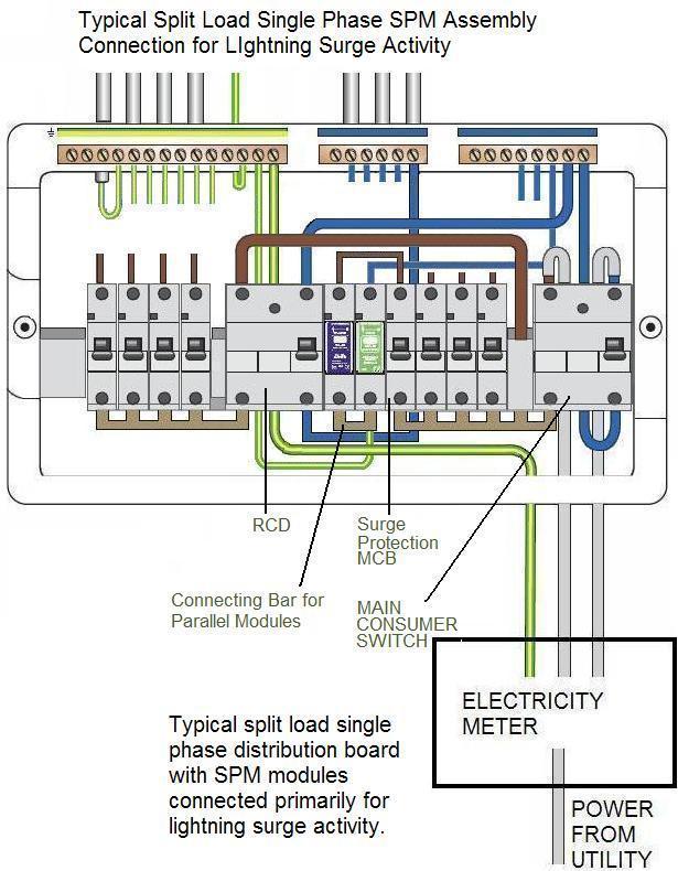 Installation Instructions - Dorman Smith Switchgear