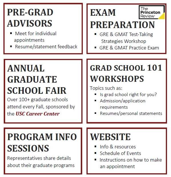 Pre-Graduate School \u003e USC Dana and David Dornsife College of Letters