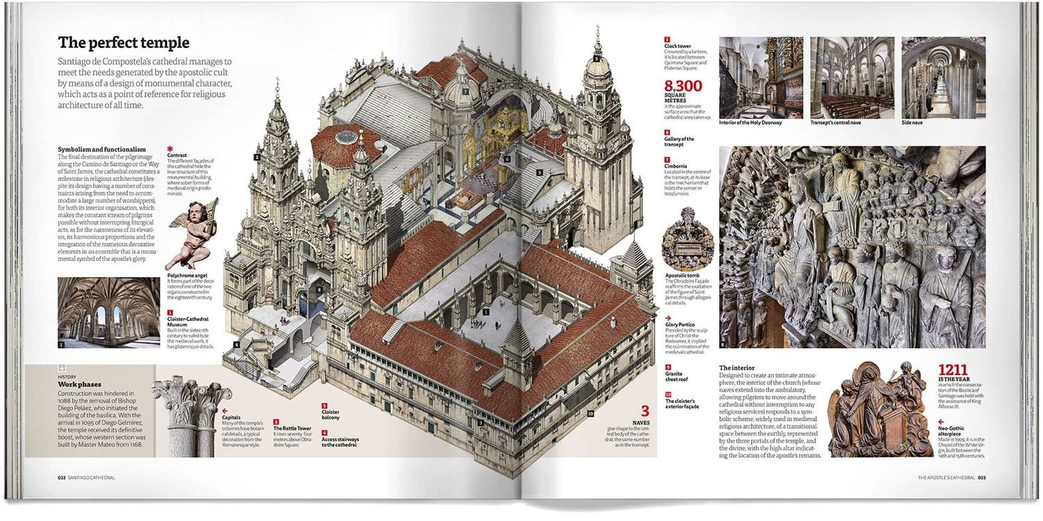 The History Of The Cathedral Of Santiago De Compostela
