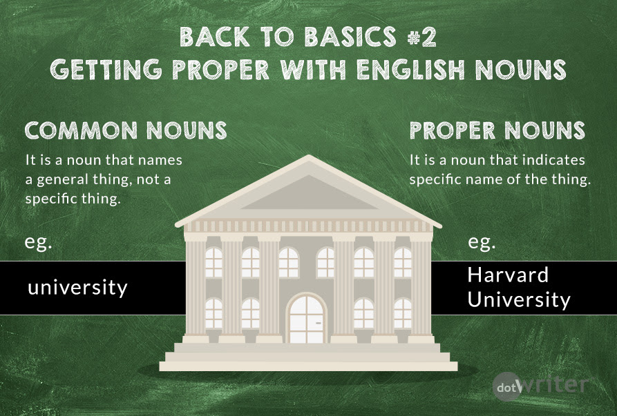 Back To Basics Understanding The Difference Between Nouns And Pronouns