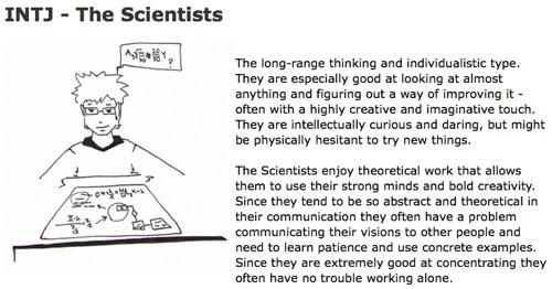 INTJ - The Scientist
