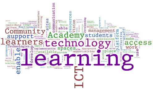 Northumberland Church of England Academy - ICT Vision