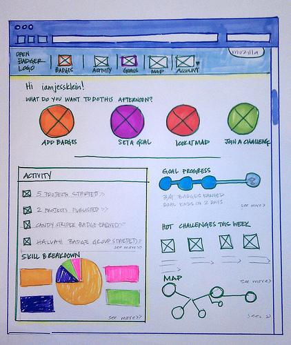 Mozilla Webmaker Badges dashboard