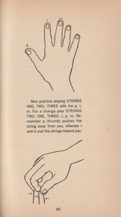 Dulcimer fingerpicking patterns
