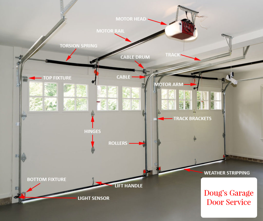 Garage Door Opener Parts Diagram Products Doug 39s Garage Door Service