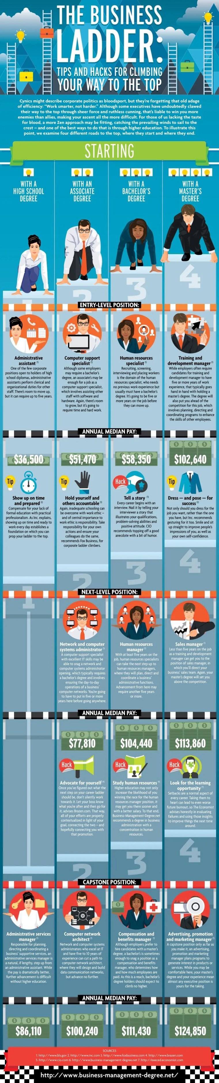 business-hacks-ladder