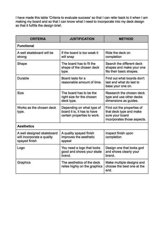 Criteria to evaluate success - Industrial Design - how do you evaluate success