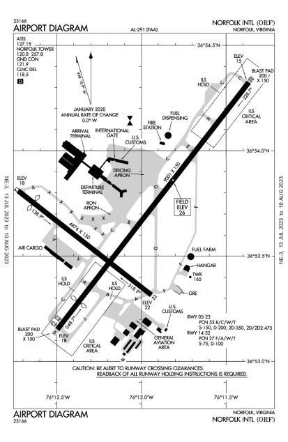 Diagram Of Full