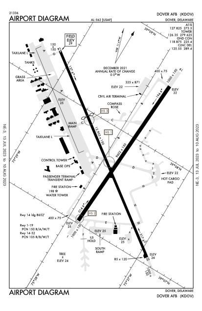 three line diagram