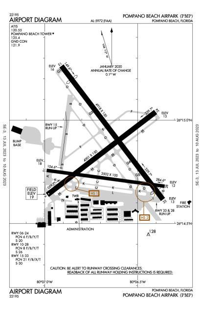 diagram of check
