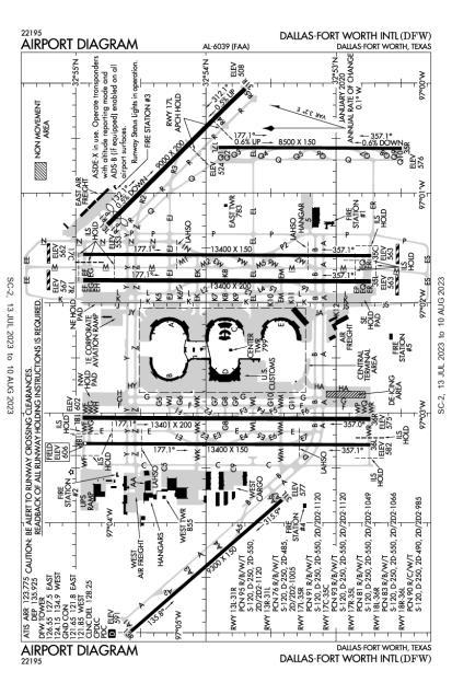 Jeppesen Kdfw Airport Diagram - Circuit Connection Diagram \u2022