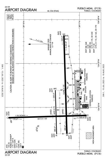 Pueblo Memorial Airport - KPUB - AOPA Airports