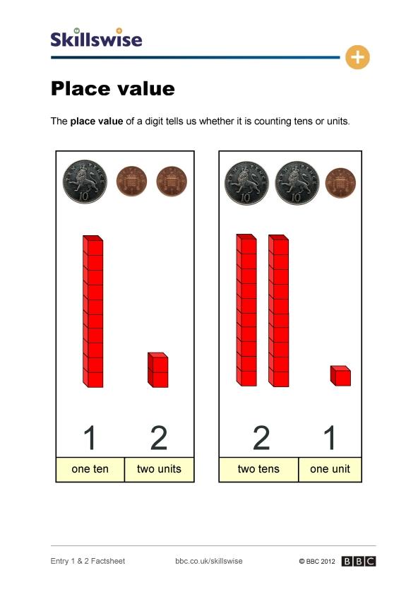Place value - place value unit