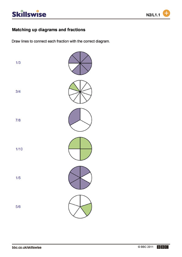 Matching up diagrams and fractions