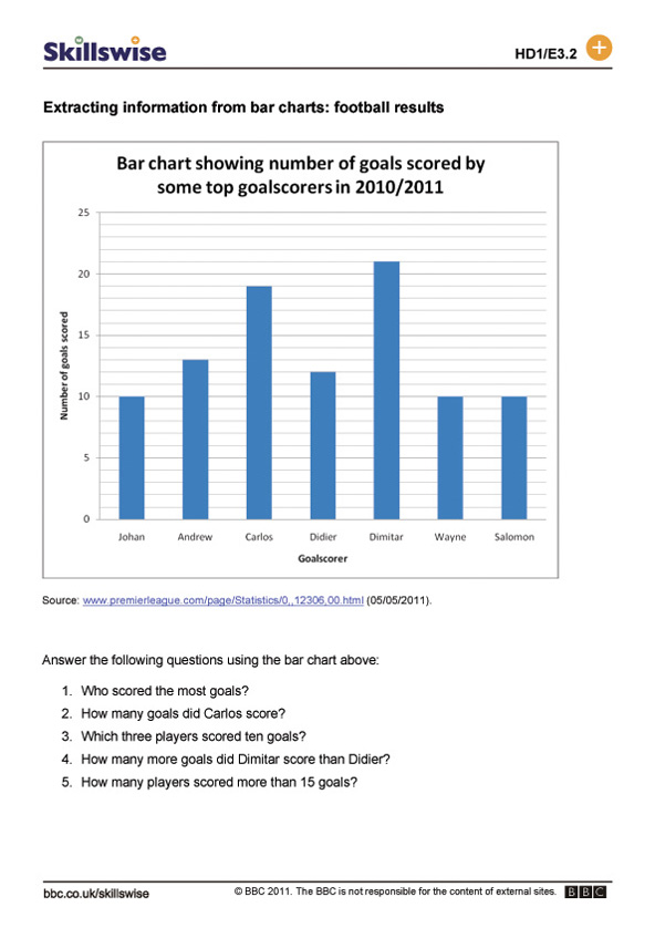 Entry2 Extracting Information From Bar Charts Football Results